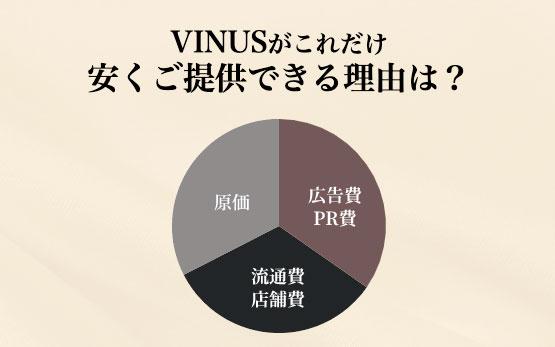 ヴァイナス美容液が安い理由